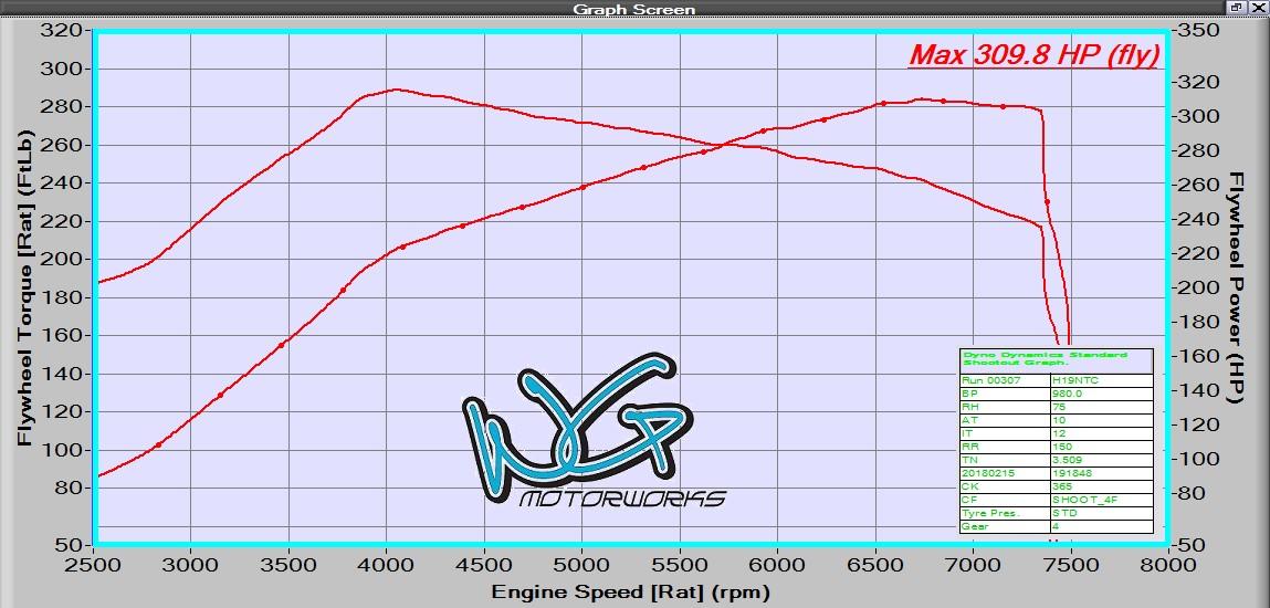 Corsa E VXR – WG Motorworks